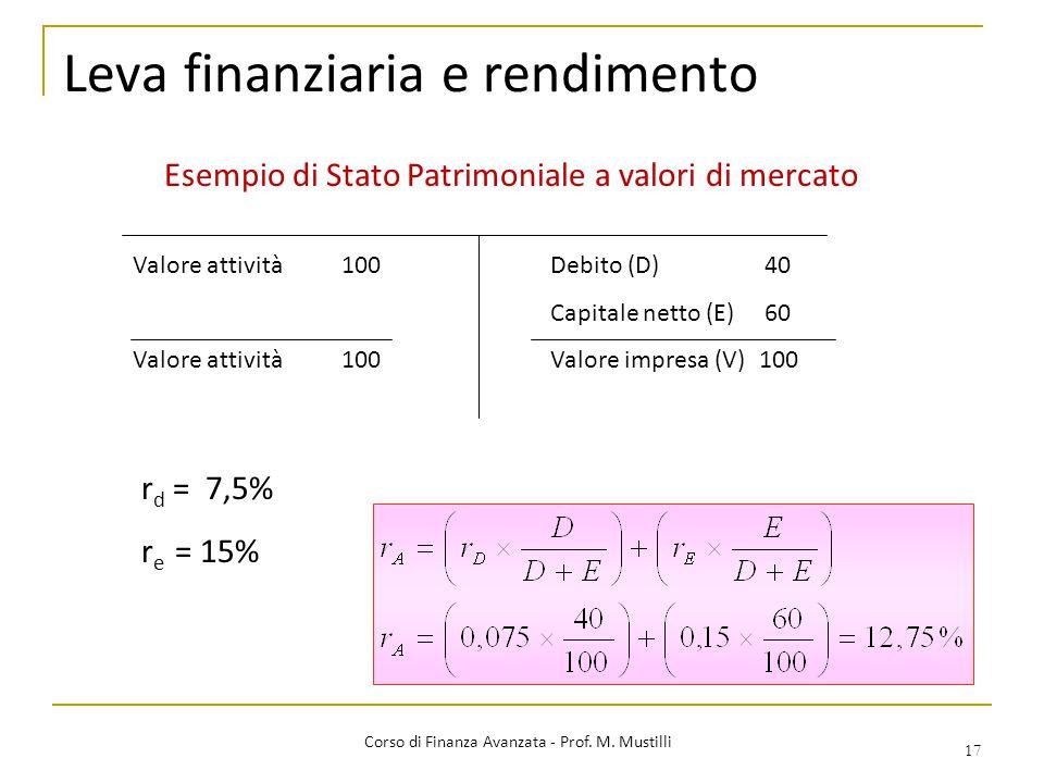 Leva finanziaria e rendimento 17 Corso di Finanza Avanzata - Prof. M. Mustilli Valore attività100Debito (D) 40 Capitale netto (E) 60 Valore attività10