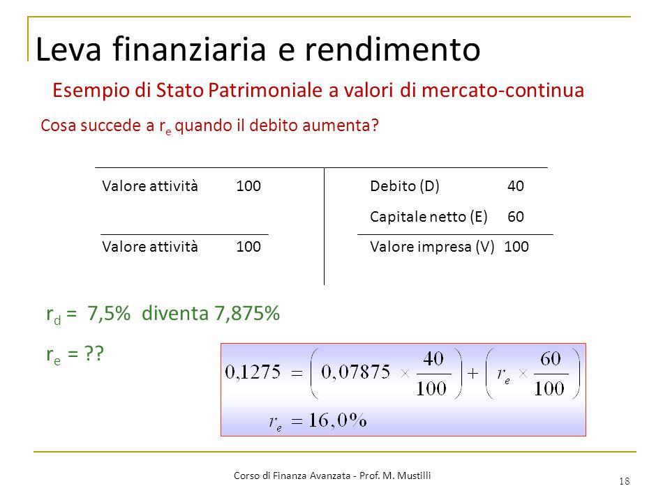 Leva finanziaria e rendimento 18 Corso di Finanza Avanzata - Prof. M. Mustilli r d = 7,5% diventa 7,875% r e = ?? Esempio di Stato Patrimoniale a valo