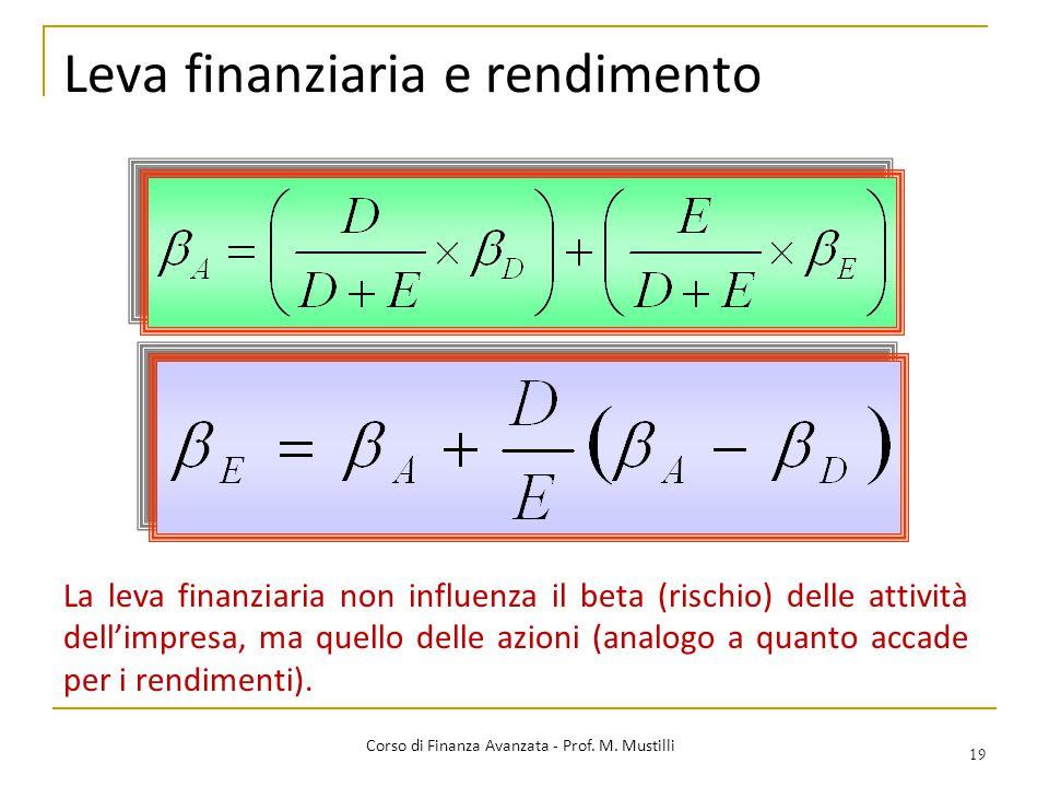 Leva finanziaria e rendimento 19 Corso di Finanza Avanzata - Prof. M. Mustilli La leva finanziaria non influenza il beta (rischio) delle attività dell
