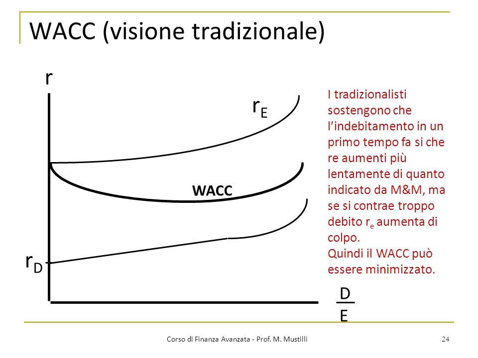 24 WACC (visione tradizionale) Corso di Finanza Avanzata - Prof. M. Mustilli r DEDE rDrD rErE WACC I tradizionalisti sostengono che l'indebitamento in