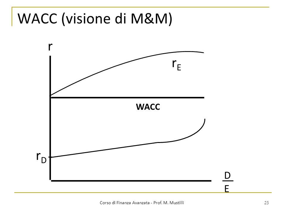 25 WACC (visione di M&M) Corso di Finanza Avanzata - Prof. M. Mustilli r rDrD rErE WACC DEDE