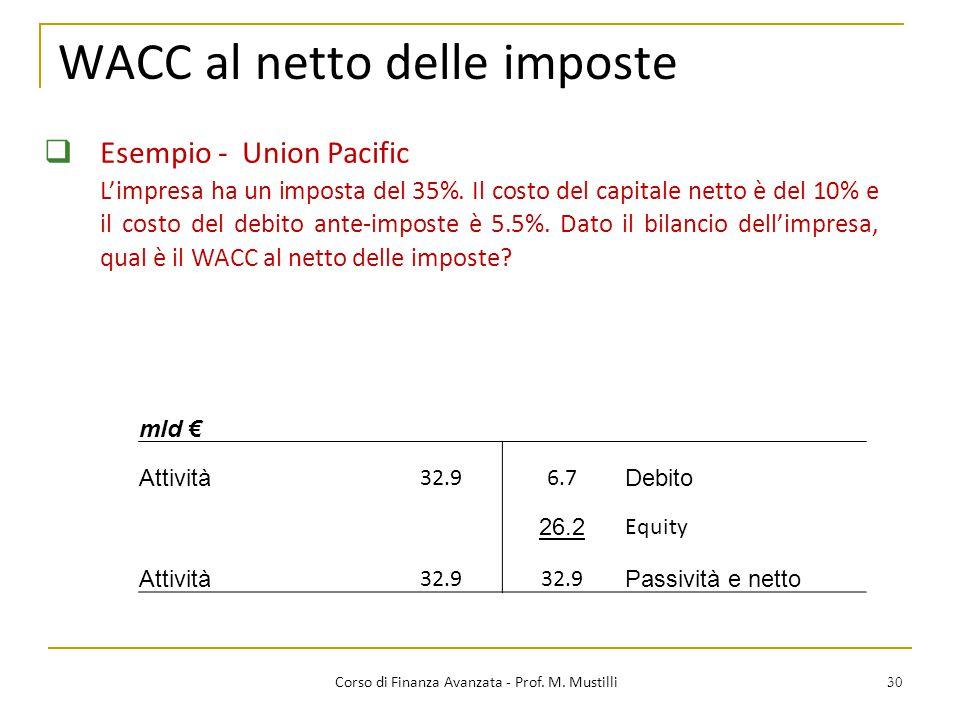 30 WACC al netto delle imposte Corso di Finanza Avanzata - Prof. M. Mustilli  Esempio - Union Pacific L'impresa ha un imposta del 35%. Il costo del c