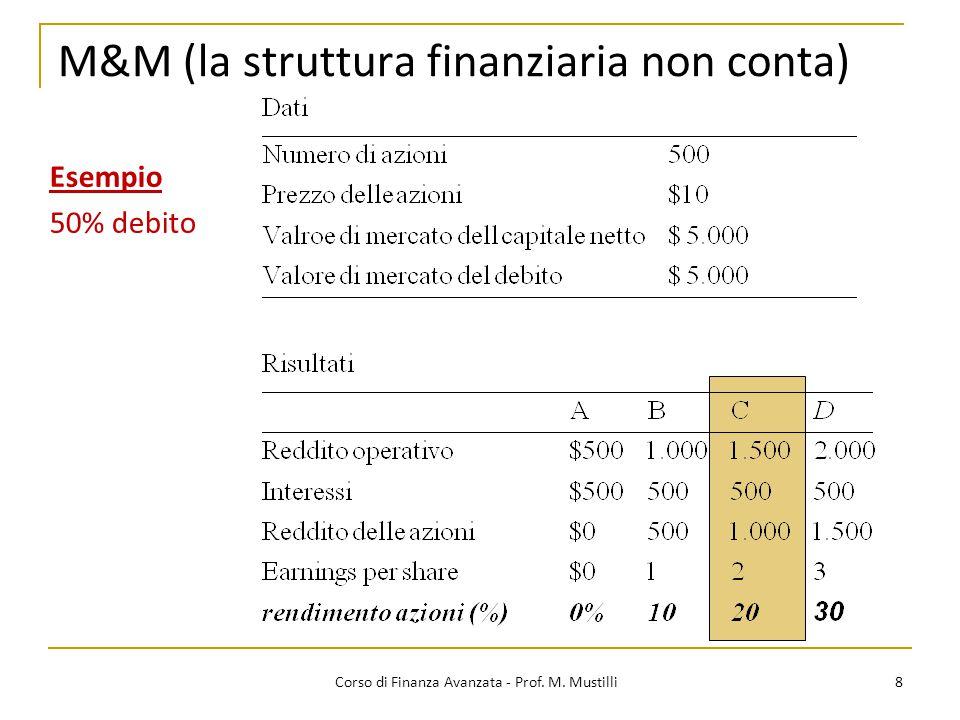 M&M (la struttura finanziaria non conta) 8 Corso di Finanza Avanzata - Prof. M. Mustilli Esempio 50% debito