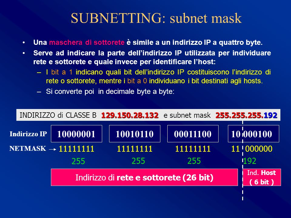Una maschera di sottorete è simile a un indirizzo IP a quattro byte.