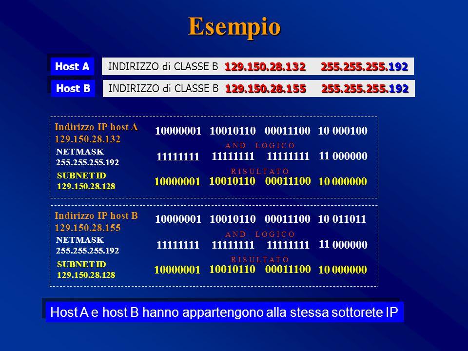 Esempio 10000001100101100001110010 000100 INDIRIZZO di CLASSE B 129.150.28.132 255.255.255.192 11111111 11 000000 NETMASK 255.255.255.192 Indirizzo IP host A 129.150.28.132 Host A INDIRIZZO di CLASSE B 129.150.28.155 255.255.255.192 Host B A N D L O G I C O 10000001 1001011000011100 10000000 R I S U L T A T O SUBNET ID 129.150.28.128 10000001100101100001110010 011011 11111111 11 000000 NETMASK 255.255.255.192 Indirizzo IP host B 129.150.28.155 A N D L O G I C O 10000001 1001011000011100 10000000 R I S U L T A T O SUBNET ID 129.150.28.128 Host A e host B hanno appartengono alla stessa sottorete IP