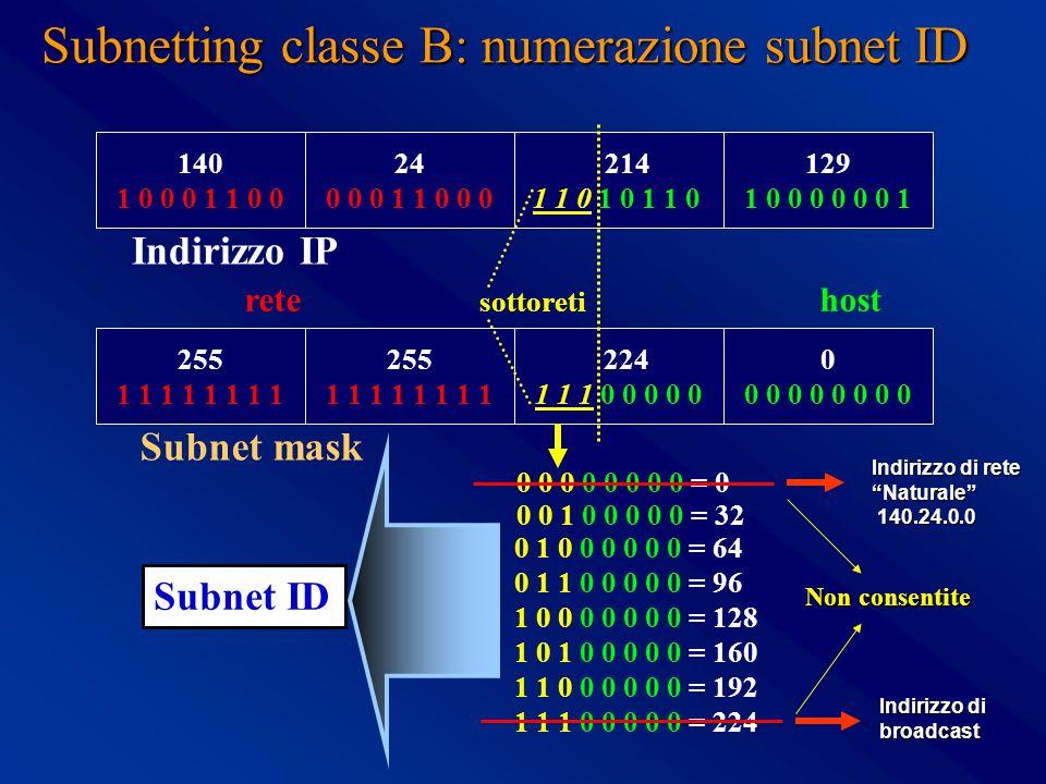255 1 1 1 1 255 1 1 1 1 224 1 1 1 0 0 0 0 0 0 0 0 0 0 0 0 0 0 0 0 0 0 = 0 0 0 1 0 0 0 0 0 = 32 0 1 0 0 0 0 0 0 = 64 0 1 1 0 0 0 0 0 = 96 1 0 0 0 0 0 0 0 = 128 1 0 1 0 0 0 0 0 = 160 1 1 0 0 0 0 0 0 = 192 1 1 1 0 0 0 0 0 = 224 rete sottoreti host Subnet mask 140 1 0 0 0 1 1 0 0 24 0 0 0 1 1 0 0 0 214 1 1 0 1 0 1 1 0 129 1 0 0 0 0 0 0 1 Indirizzo IP Subnetting classe B: numerazione subnet ID Non consentite Subnet ID Indirizzo di rete Naturale 140.24.0.0 140.24.0.0 Indirizzo di broadcast