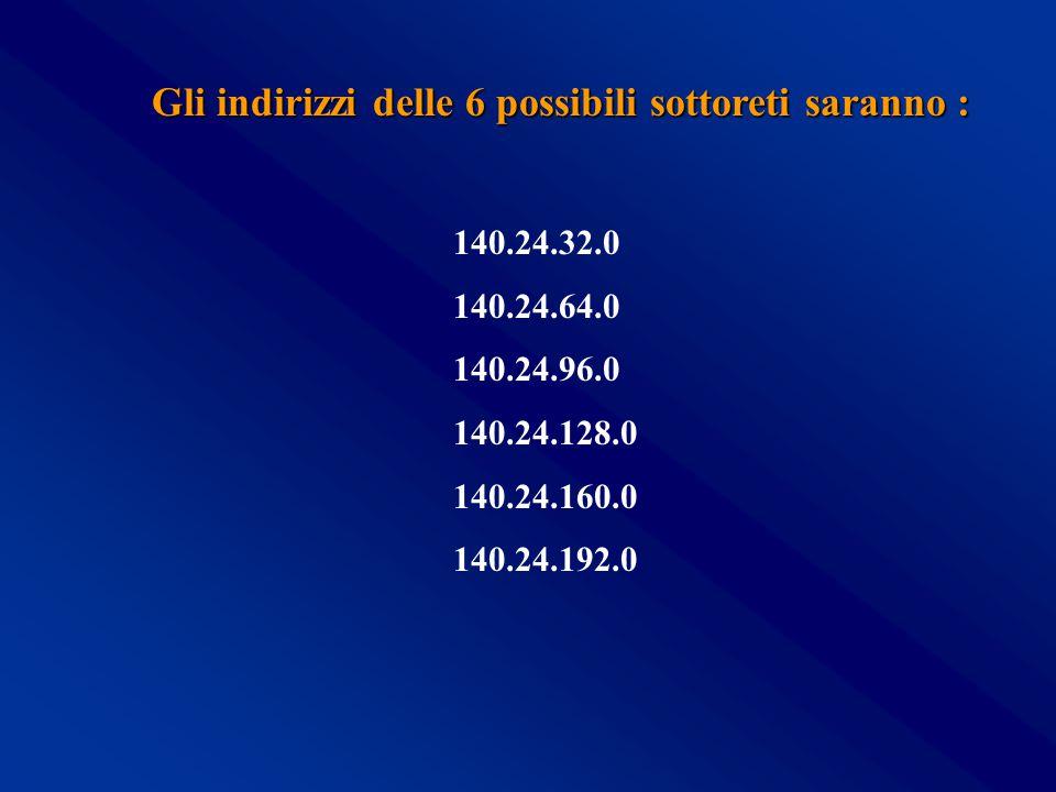 Gli indirizzi delle 6 possibili sottoreti saranno : Gli indirizzi delle 6 possibili sottoreti saranno : 140.24.32.0 140.24.64.0 140.24.96.0 140.24.128.0 140.24.160.0 140.24.192.0