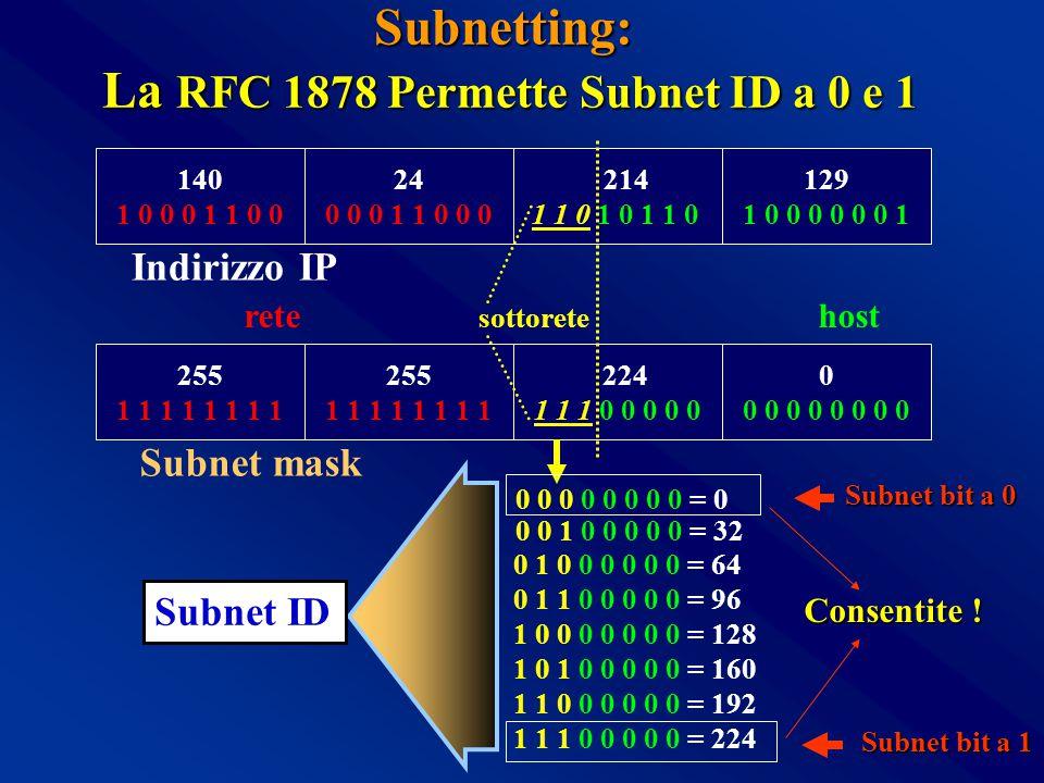 255 1 1 1 1 255 1 1 1 1 224 1 1 1 0 0 0 0 0 0 0 0 0 0 0 0 0 0 0 0 0 0 = 0 0 0 1 0 0 0 0 0 = 32 0 1 0 0 0 0 0 0 = 64 0 1 1 0 0 0 0 0 = 96 1 0 0 0 0 0 0 0 = 128 1 0 1 0 0 0 0 0 = 160 1 1 0 0 0 0 0 0 = 192 1 1 1 0 0 0 0 0 = 224 rete sottorete host Subnet mask 140 1 0 0 0 1 1 0 0 24 0 0 0 1 1 0 0 0 214 1 1 0 1 0 1 1 0 129 1 0 0 0 0 0 0 1 Indirizzo IP Subnetting: La RFC 1878 Permette Subnet ID a 0 e 1 Consentite .
