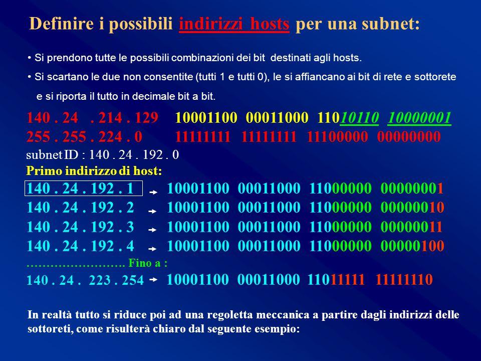 Definire i possibili indirizzi hosts per una subnet: Si prendono tutte le possibili combinazioni dei bit destinati agli hosts.
