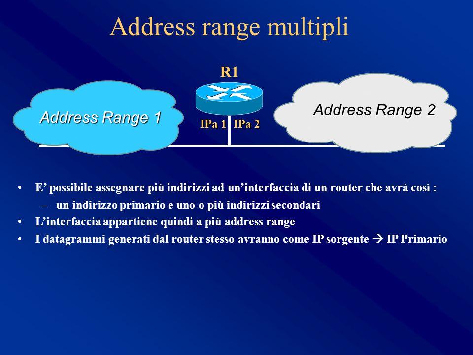Address range multipli Address Range 2 Address Range 1 E' possibile assegnare più indirizzi ad un'interfaccia di un router che avrà così : –un indirizzo primario e uno o più indirizzi secondari L'interfaccia appartiene quindi a più address range I datagrammi generati dal router stesso avranno come IP sorgente  IP Primario R1 IPa 1 IPa 2
