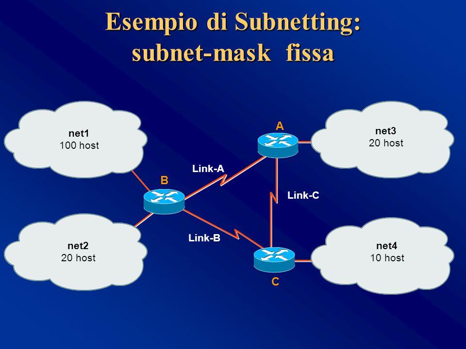 Esempio di Subnetting: subnet-mask fissa A C B net1 100 host net2 20 host net3 20 host net4 10 host Link-A Link-B Link-C