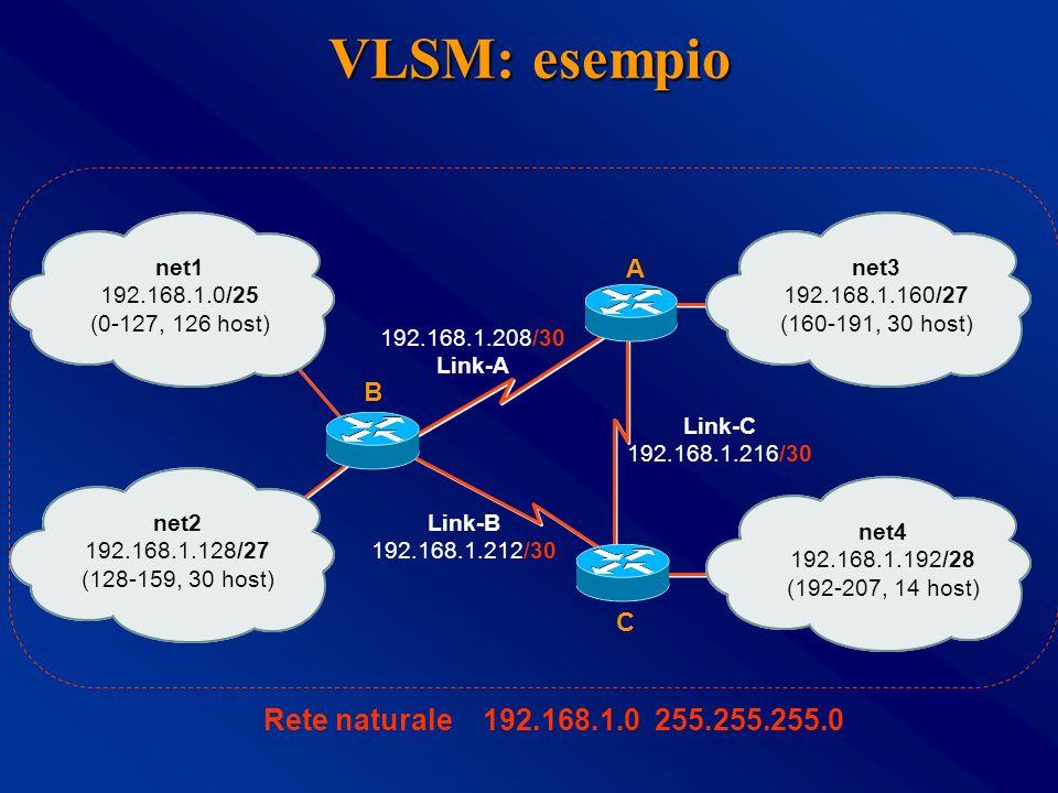VLSM: esempio A C B net1 192.168.1.0/25 (0-127, 126 host) net2 192.168.1.128/27 (128-159, 30 host) net3 192.168.1.160/27 (160-191, 30 host) net4 192.168.1.192/28 (192-207, 14 host) 192.168.1.208/30 Link-A Link-B 192.168.1.212/30 Link-C 192.168.1.216/30 Rete naturale 192.168.1.0 255.255.255.0