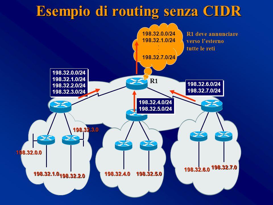 Esempio di routing senza CIDR 198.32.0.0 198.32.7.0 198.32.6.0 198.32.1.0 198.32.2.0 198.32.0.0/24 198.32.1.0/24 198.32.2.0/24 198.32.3.0/24 198.32.0.0/24 198.32.1.0/24 198.32.2.0/24 198.32.3.0/24 198.32.6.0/24 198.32.7.0/24 198.32.6.0/24 198.32.7.0/24 198.32.5.0198.32.4.0 198.32.4.0/24 198.32.5.0/24 198.32.4.0/24 198.32.5.0/24 198.32.3.0 R1 198.32.0.0/24 198.32.1.0/24.