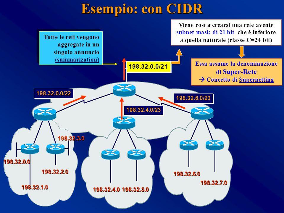 Esempio: con CIDR 198.32.0.0 198.32.7.0 198.32.6.0 198.32.1.0 198.32.2.0 198.32.0.0/22 198.32.6.0/23 198.32.0.0/21 198.32.5.0198.32.4.0 198.32.4.0/23 198.32.3.0 Tutte le reti vengono aggregate in un singolo annuncio (summarization) Tutte le reti vengono aggregate in un singolo annuncio (summarization) Viene così a crearsi una rete avente subnet-mask di 21 bit che è inferiore a quella naturale (classe C=24 bit) Essa assume la denominazione di Super-Rete  Concetto di Supernetting