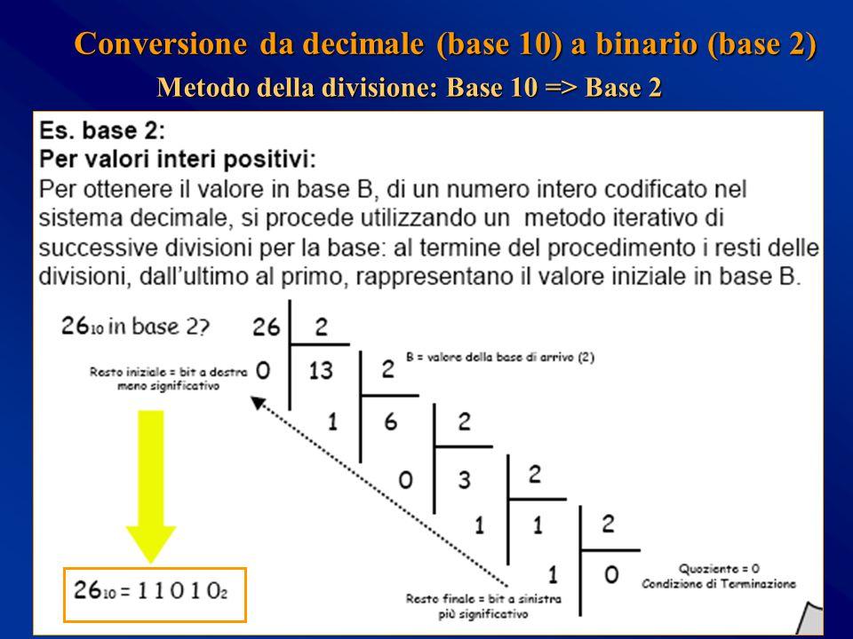Conversione da decimale (base 10) a binario (base 2) Conversione da decimale (base 10) a binario (base 2) Metodo della divisione: Base 10 => Base 2