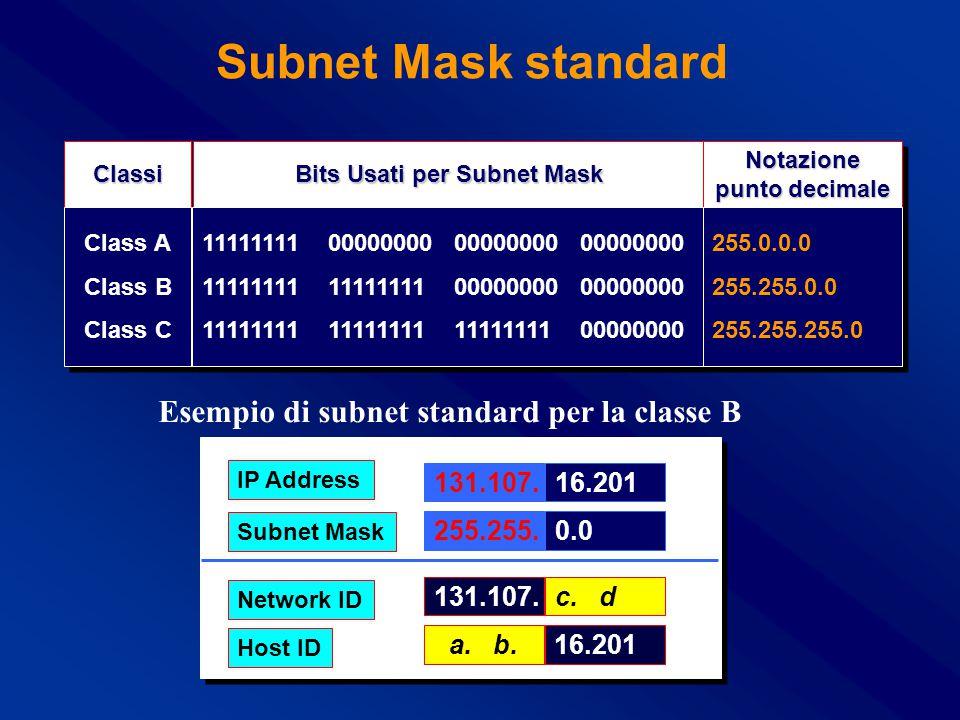 Subnet Mask standard 16.201131.107.0.0255.255. 131.107.
