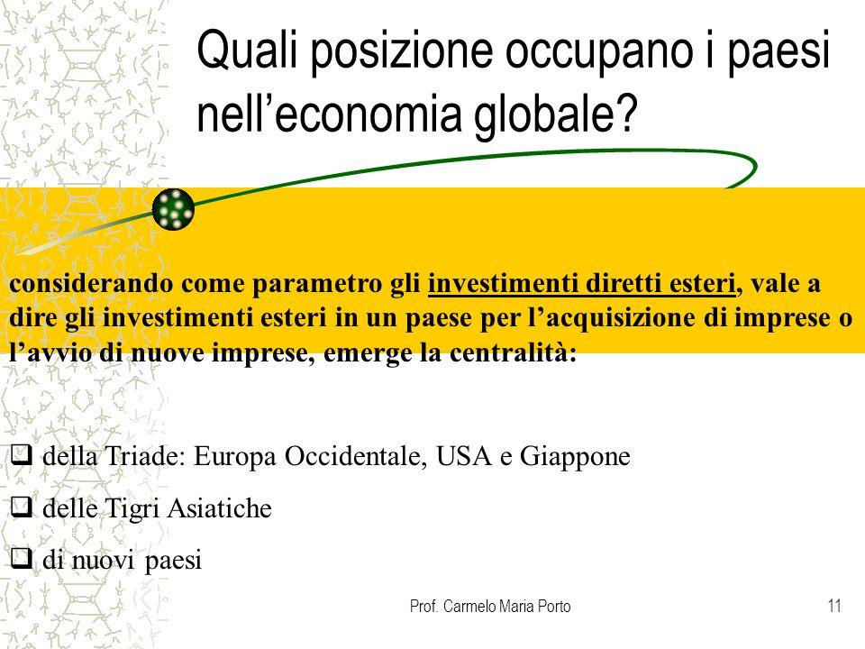 Prof. Carmelo Maria Porto11 Quali posizione occupano i paesi nell'economia globale? considerando come parametro gli investimenti diretti esteri, vale