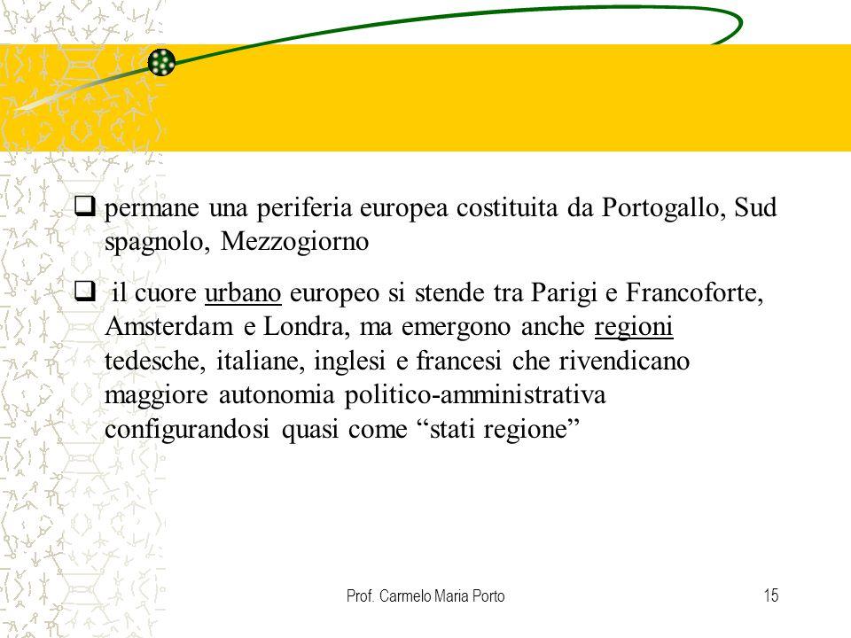 Prof. Carmelo Maria Porto15  permane una periferia europea costituita da Portogallo, Sud spagnolo, Mezzogiorno  il cuore urbano europeo si stende tr