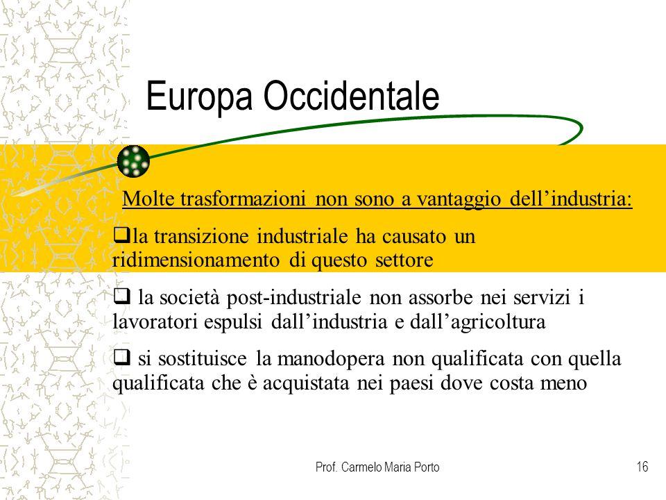 Prof. Carmelo Maria Porto16 Europa Occidentale Molte trasformazioni non sono a vantaggio dell'industria:  la transizione industriale ha causato un ri