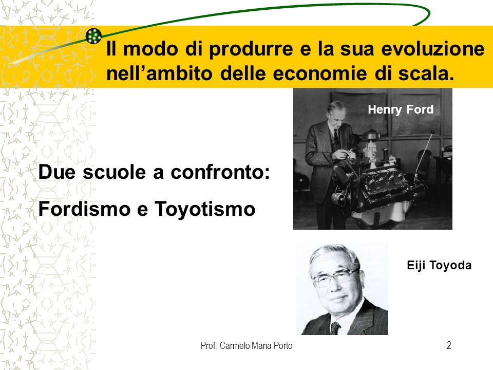 2 Il modo di produrre e la sua evoluzione nell'ambito delle economie di scala. Due scuole a confronto: Fordismo e Toyotismo Henry Ford Eiji Toyoda