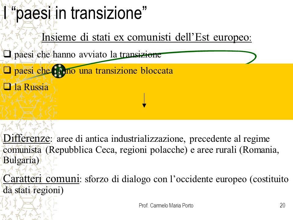 """Prof. Carmelo Maria Porto20 I """"paesi in transizione"""" Insieme di stati ex comunisti dell'Est europeo :  paesi che hanno avviato la transizione  paesi"""