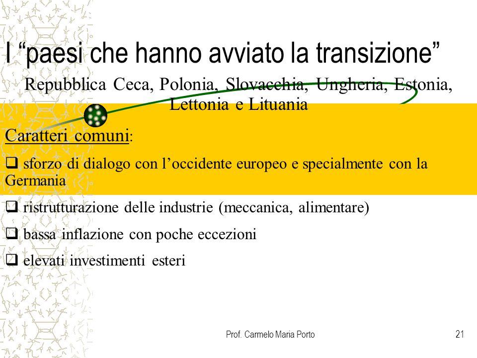 """Prof. Carmelo Maria Porto21 I """"paesi che hanno avviato la transizione"""" Repubblica Ceca, Polonia, Slovacchia, Ungheria, Estonia, Lettonia e Lituania Ca"""