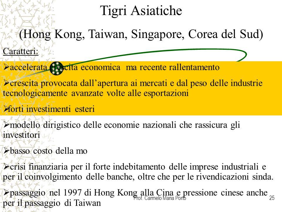 Prof. Carmelo Maria Porto25 Caratteri:  accelerata crescita economica ma recente rallentamento  crescita provocata dall'apertura ai mercati e dal pe