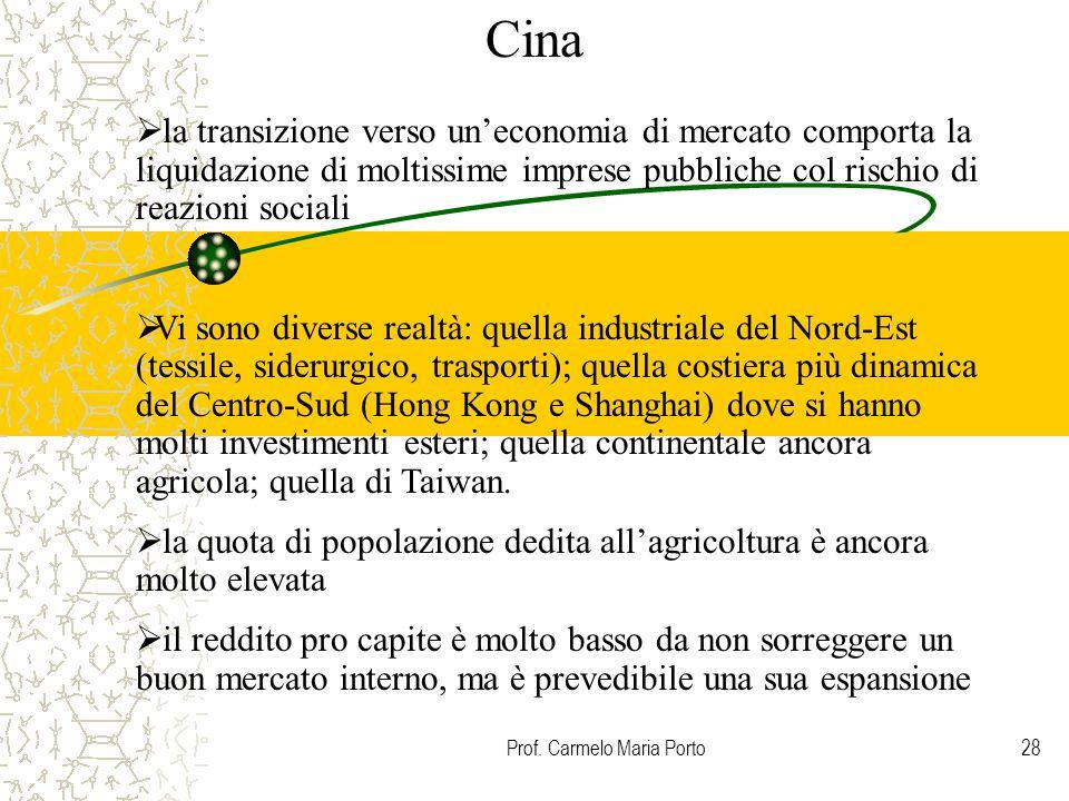 Prof. Carmelo Maria Porto28  la transizione verso un'economia di mercato comporta la liquidazione di moltissime imprese pubbliche col rischio di reaz