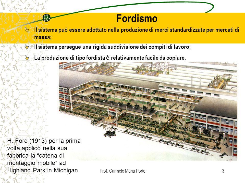 Prof. Carmelo Maria Porto3 Fordismo Il sistema può essere adottato nella produzione di merci standardizzate per mercati di massa; Il sistema persegue