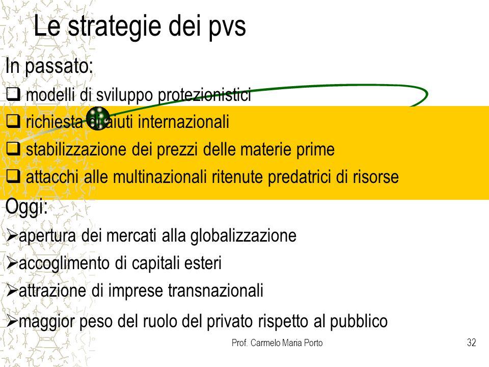 Prof. Carmelo Maria Porto32 Le strategie dei pvs In passato:  modelli di sviluppo protezionistici  richiesta di aiuti internazionali  stabilizzazio