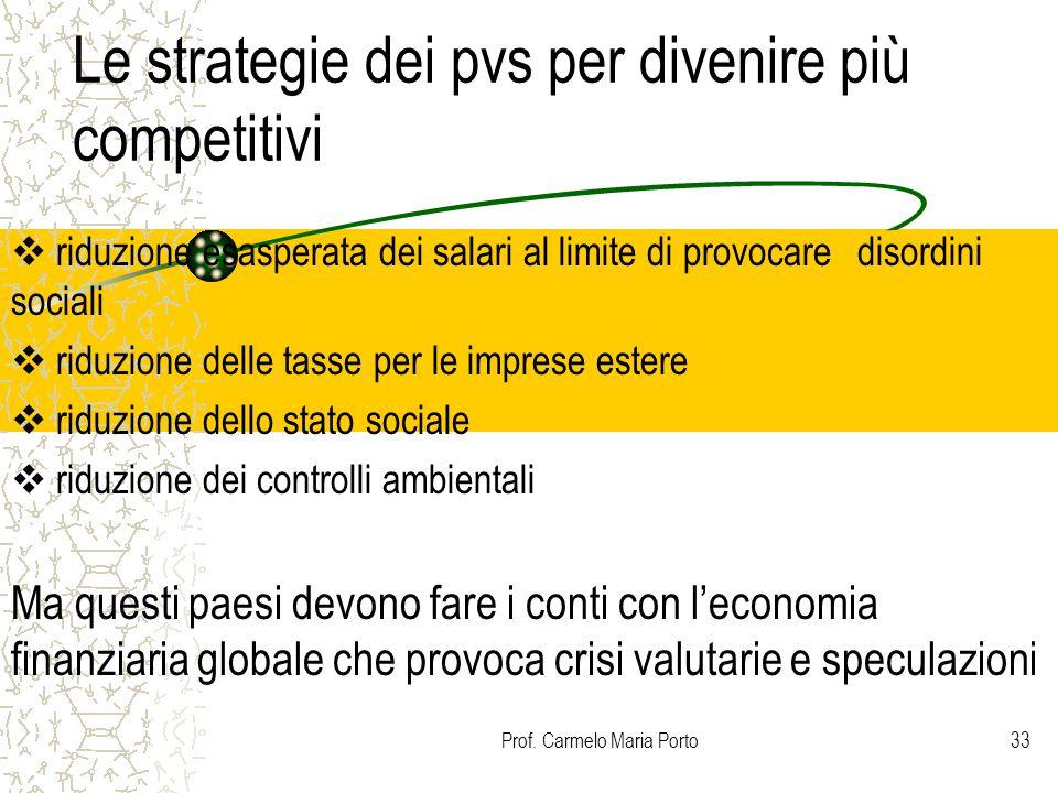 Prof. Carmelo Maria Porto33 Le strategie dei pvs per divenire più competitivi  riduzione esasperata dei salari al limite di provocare disordini socia