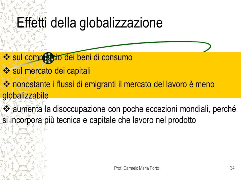 Prof. Carmelo Maria Porto34 Effetti della globalizzazione  sul commercio dei beni di consumo  sul mercato dei capitali  nonostante i flussi di emig