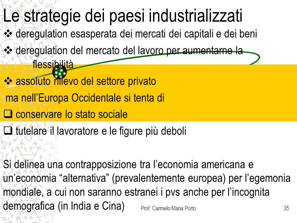 Prof. Carmelo Maria Porto35 Le strategie dei paesi industrializzati  deregulation esasperata dei mercati dei capitali e dei beni  deregulation del m