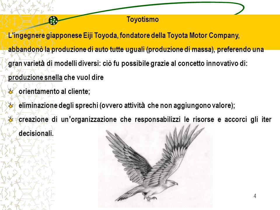 Prof. Carmelo Maria Porto4 Toyotismo L'ingegnere giapponese Eiji Toyoda, fondatore della Toyota Motor Company, abbandonò la produzione di auto tutte u