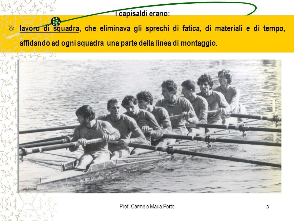 Prof. Carmelo Maria Porto5 I capisaldi erano: lavoro di squadra, che eliminava gli sprechi di fatica, di materiali e di tempo, affidando ad ogni squad