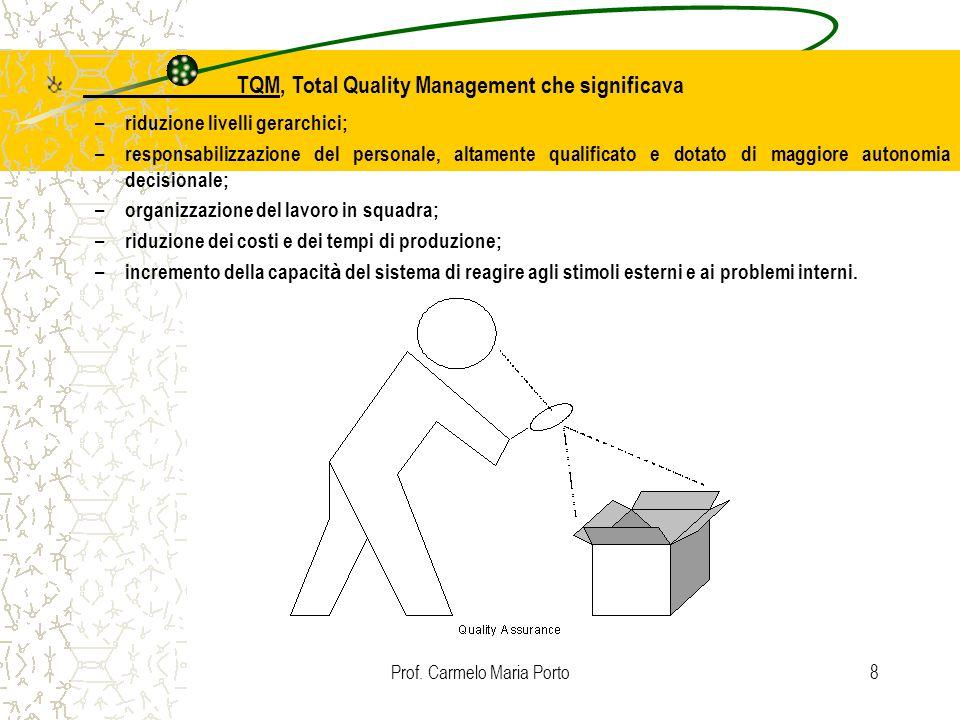 Prof. Carmelo Maria Porto8 TQM, Total Quality Management che significava – riduzione livelli gerarchici; – responsabilizzazione del personale, altamen