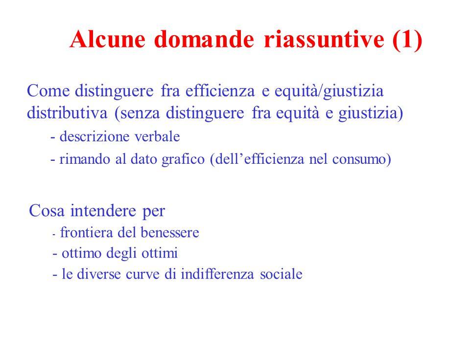 Come distinguere fra efficienza e equità/giustizia distributiva (senza distinguere fra equità e giustizia) - descrizione verbale - rimando al dato gra