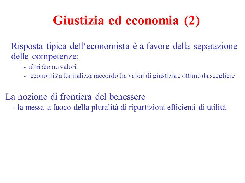Giustizia ed economia (2) La nozione di frontiera del benessere -la messa a fuoco della pluralità di ripartizioni efficienti di utilità Risposta tipic