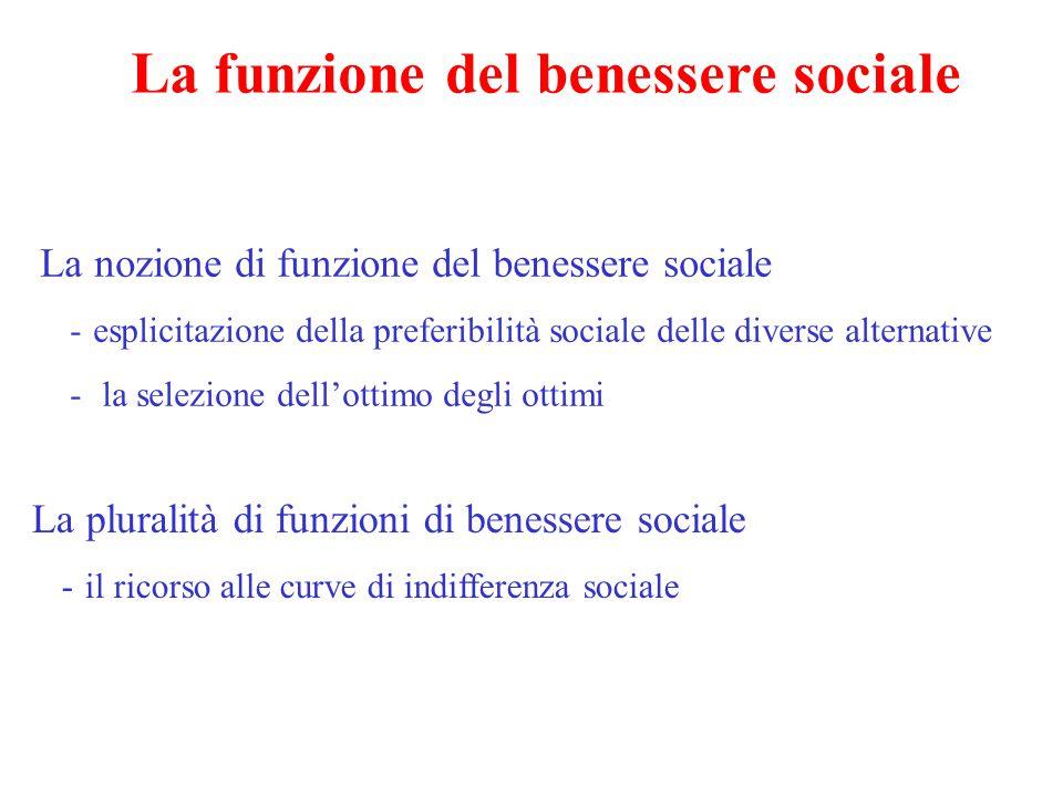 La funzione del benessere sociale La nozione di funzione del benessere sociale -esplicitazione della preferibilità sociale delle diverse alternative - la selezione dell'ottimo degli ottimi La pluralità di funzioni di benessere sociale -il ricorso alle curve di indifferenza sociale