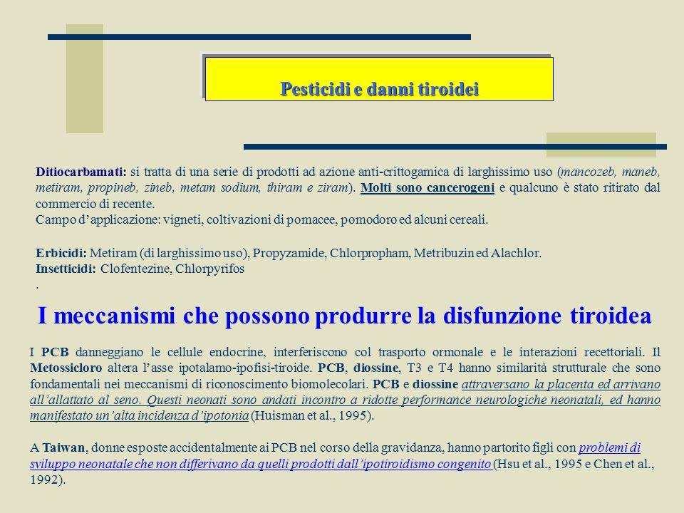 Pesticidi e danni tiroidei Ditiocarbamati: si tratta di una serie di prodotti ad azione anti-crittogamica di larghissimo uso (mancozeb, maneb, metiram