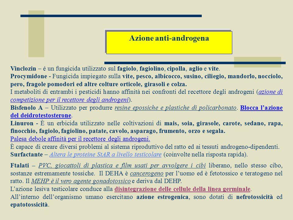 Vinclozin – é un fungicida utilizzato sul fagiolo, fagiolino, cipolla, aglio e vite. Procymidone - Fungicida impiegato sulla vite, pesco, albicocco, s
