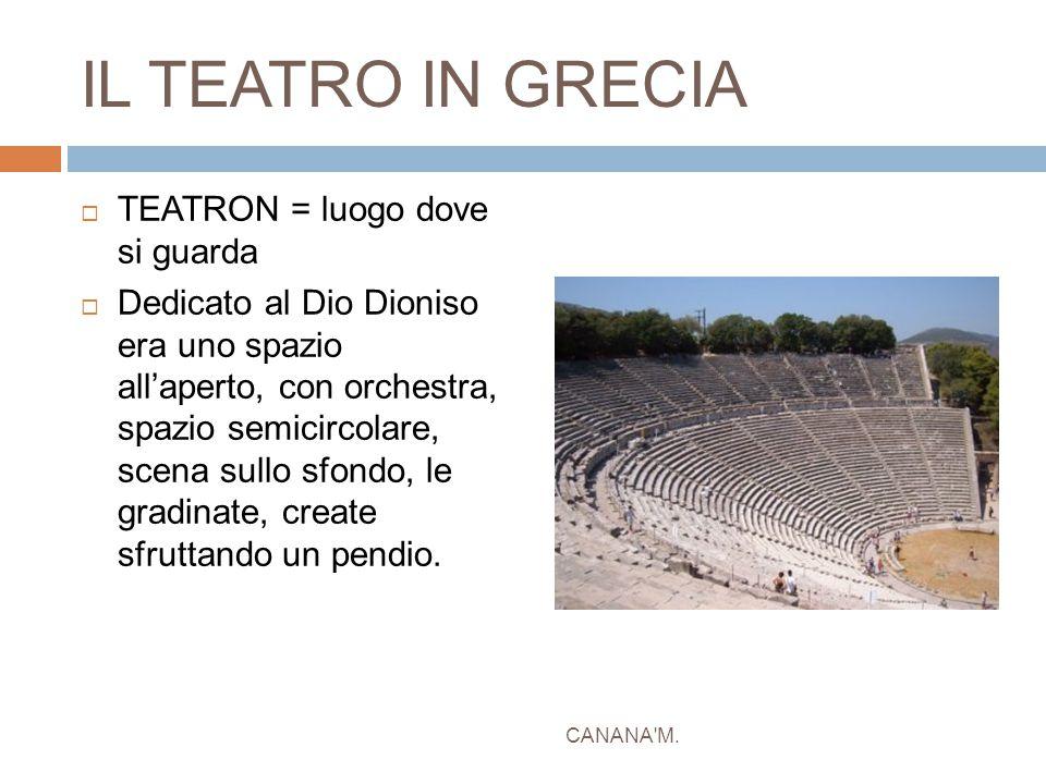 IL TEATRO IN GRECIA  TEATRON = luogo dove si guarda  Dedicato al Dio Dioniso era uno spazio all'aperto, con orchestra, spazio semicircolare, scena s