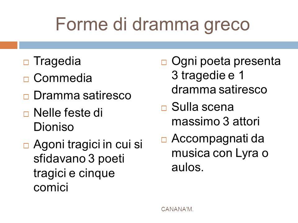 Forme di dramma greco  Tragedia  Commedia  Dramma satiresco  Nelle feste di Dioniso  Agoni tragici in cui si sfidavano 3 poeti tragici e cinque c