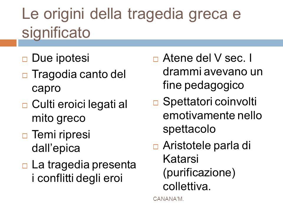 Le origini della tragedia greca e significato  Due ipotesi  Tragodia canto del capro  Culti eroici legati al mito greco  Temi ripresi dall'epica 