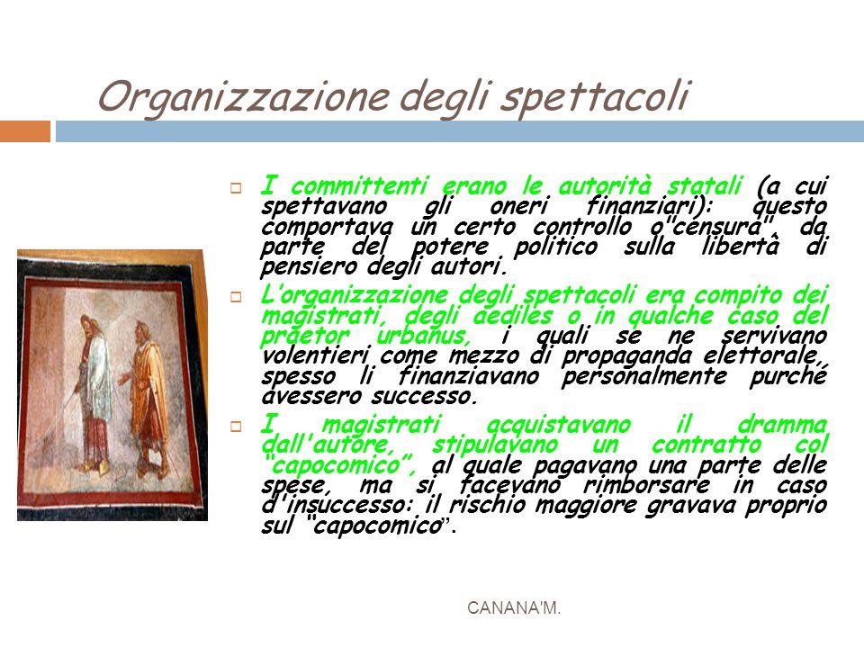 Organizzazione degli spettacoli CANANA'M.  I committenti erano le autorità statali (a cui spettavano gli oneri finanziari): questo comportava un cert
