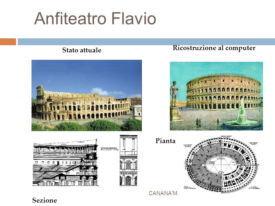Anfiteatro Flavio CANANA'M. Ricostruzione al computer Stato attuale Sezione Pianta