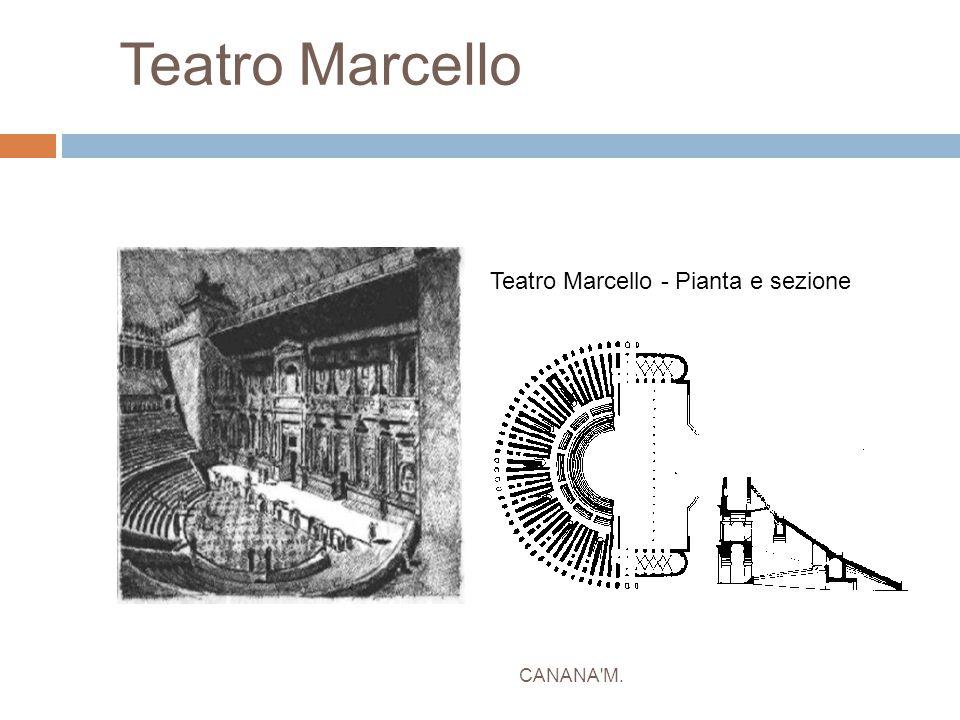 Teatro Marcello CANANA'M. Teatro Marcello - Pianta e sezione