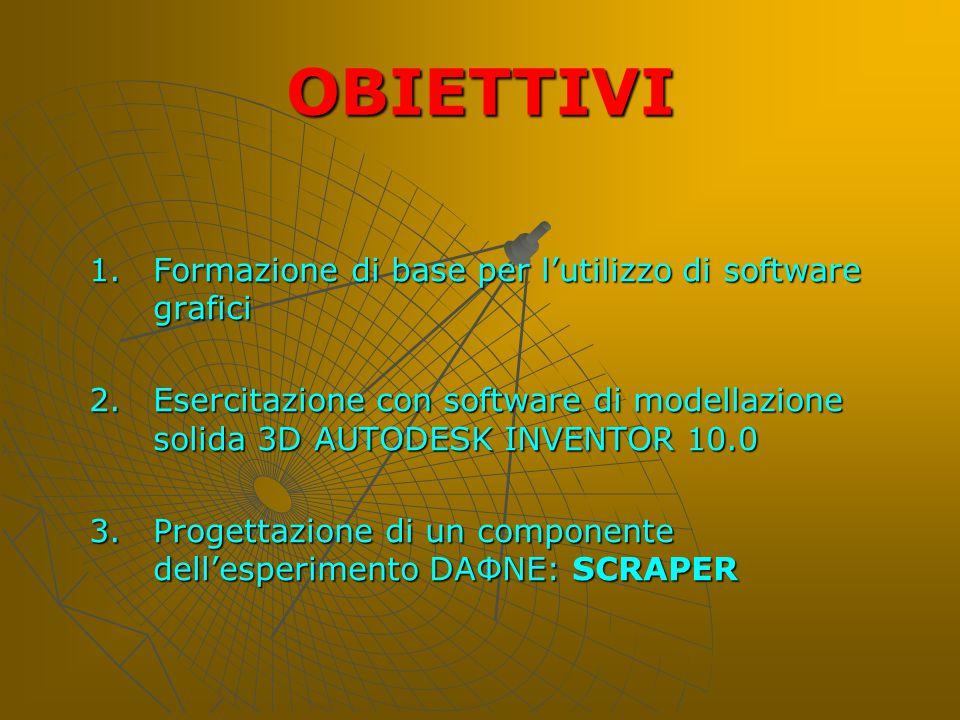 OBIETTIVI 1.Formazione di base per l'utilizzo di software grafici 2.Esercitazione con software di modellazione solida 3D AUTODESK INVENTOR 10.0 3.Prog