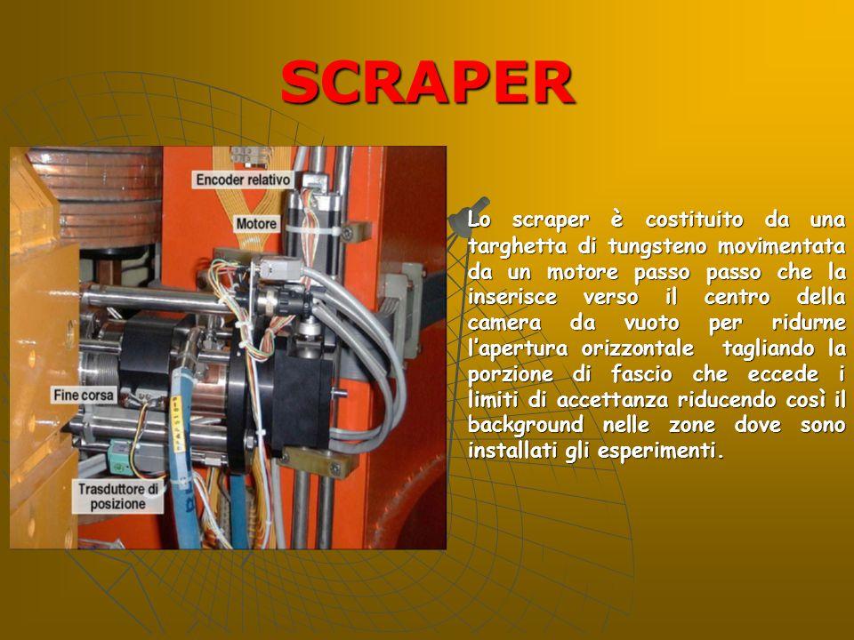 SCRAPER Lo scraper è costituito da una targhetta di tungsteno movimentata da un motore passo passo che la inserisce verso il centro della camera da vu
