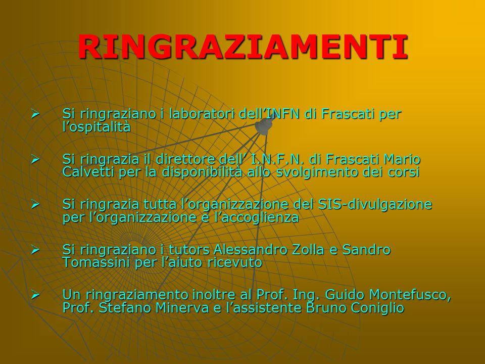 RINGRAZIAMENTI  Si ringraziano i laboratori dell'INFN di Frascati per l'ospitalità  Si ringrazia il direttore dell' I.N.F.N. di Frascati Mario Calve